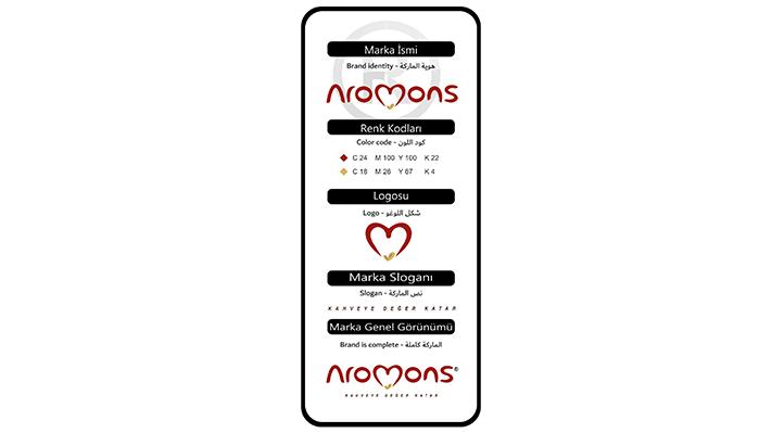 AROMONS Foto Galeri 2025